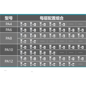 Perfitall 4-4 Standard