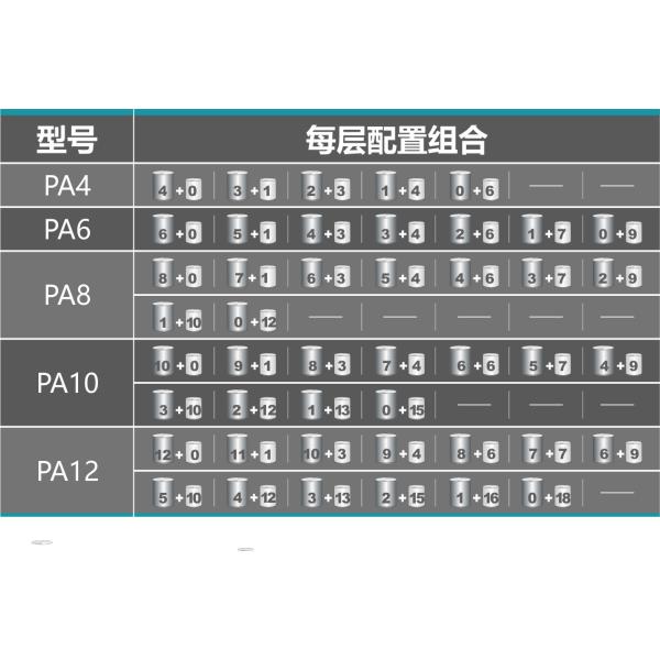 Perfitall 6-5 ATEX